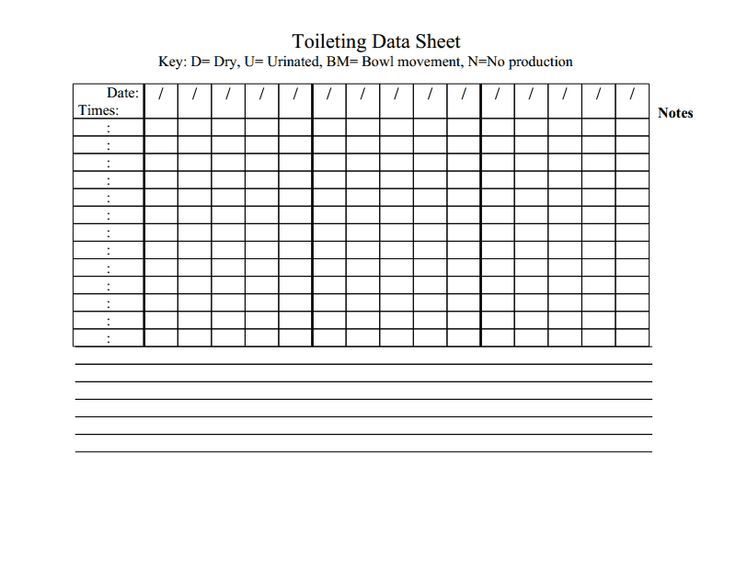 Toileting Data Sheet - Simple toileting data form If you