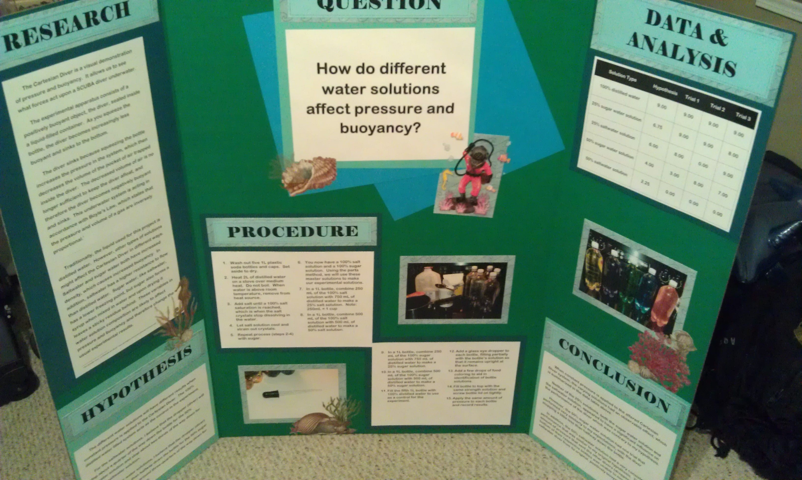 6th grade science project on buoyancy and pressure using the