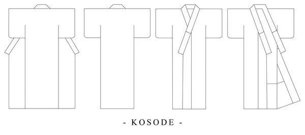 Kosode Kimono Design Template by ~Kurokami-Kanzashi on