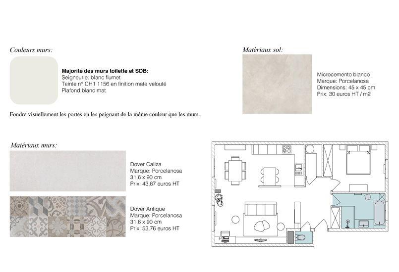 Marion Lanoë, architecte du0027intérieur, diplômée Mes prestations - decoration portes d interieur