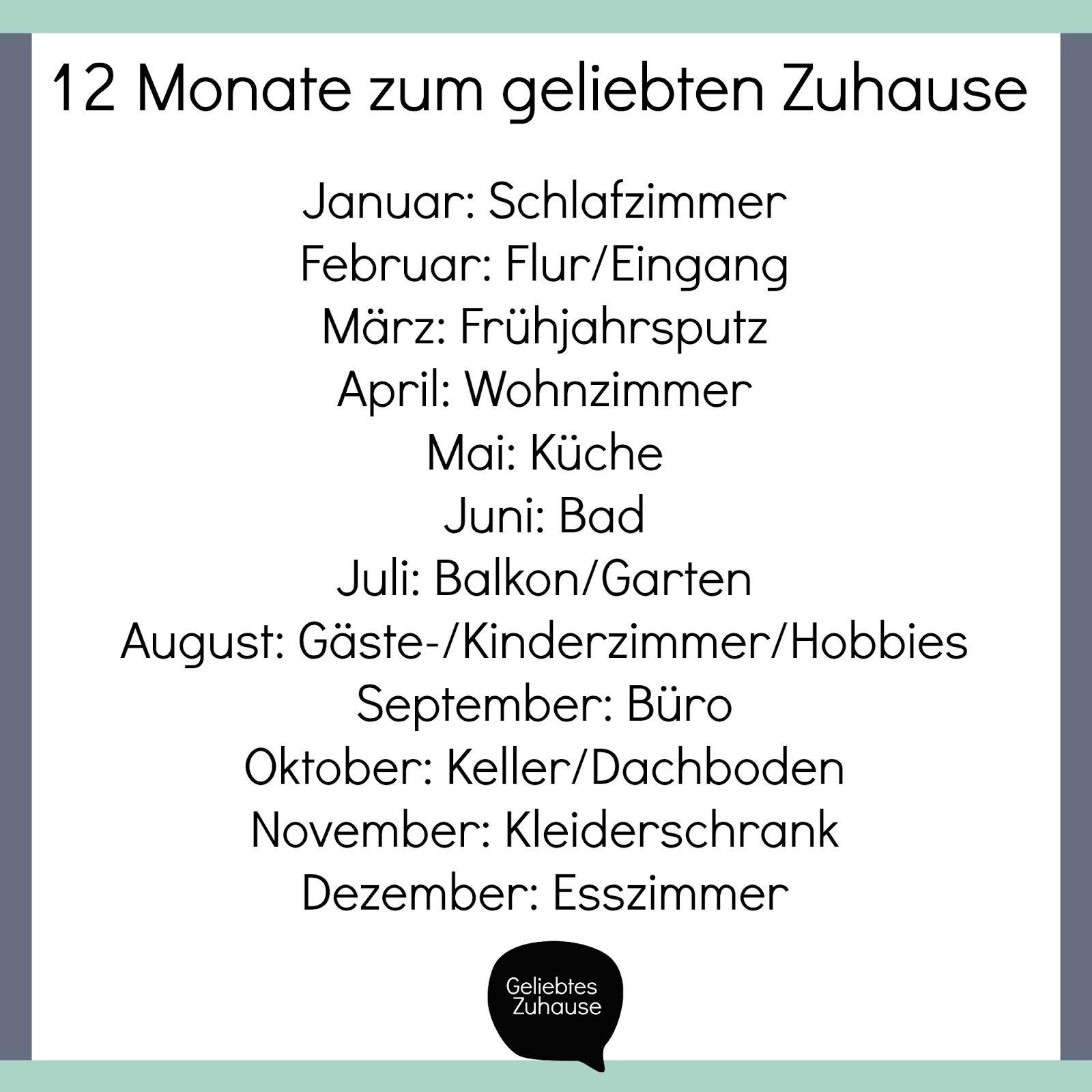 Gratis Vorlage Plan für ein geliebtes Zuhause - Der Jahresplan plus ...