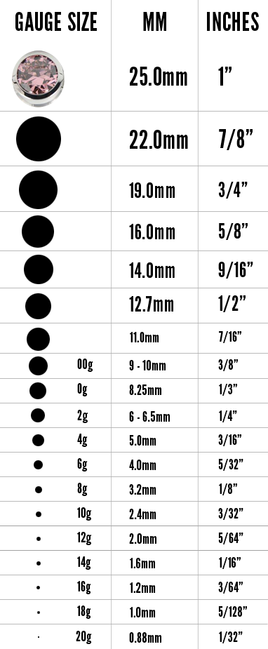 Gauge Size Chart And Gauge Size Conversions Good To Know That The