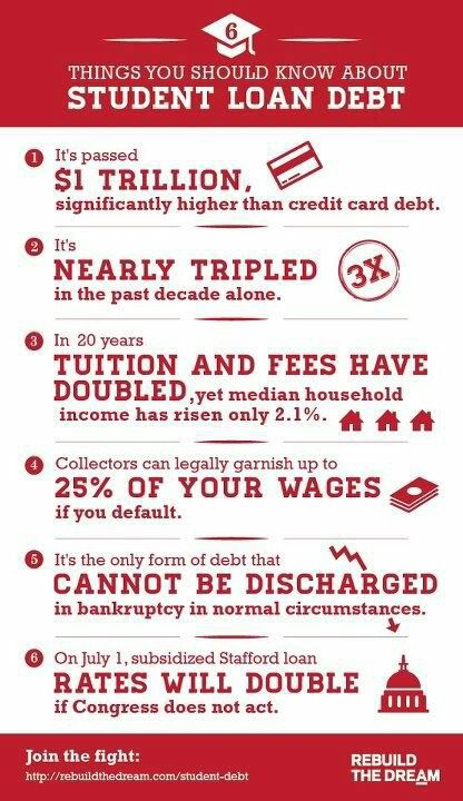 Things you should know about student debt (Congress, get on that