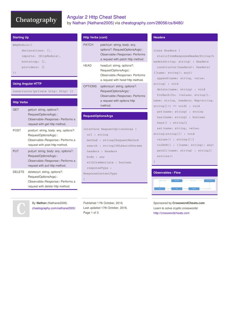 Angular 2 Http Cheat Sheet By Nathane2005 Http Www Cheatography