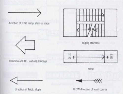 Ramp Architectural Drawing Symbol Stairs Pinned By Www