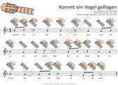 Kommt ein Vogel geflogen – MP3-Dateien & Noten für Klavier, Melodica, Gitarre und verschieden… – Rachel Nordica