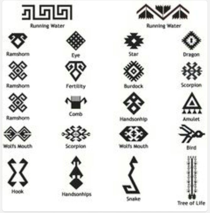 Persian Rug Symbols For The Love Of Rugs Pinterest Persian And