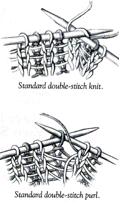 Learn Something New: Double Knitting - Knitting Daily - Blogs - Knitting Daily