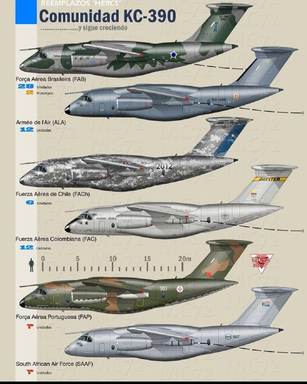 Kc 390 Y Sus Variedades Aviones De Combate Aviones Militares