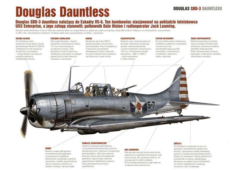 Pin de Paul McNally en Dauntless | Pinterest | Aviones de, Avión y ...
