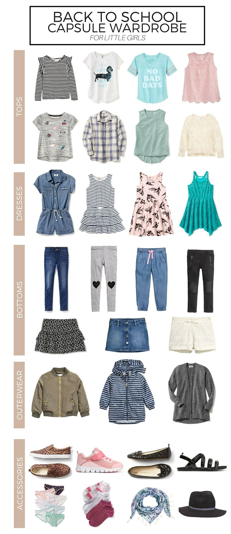 BACK TO SCHOOL CAPSULE WARDROBES FOR KIDS