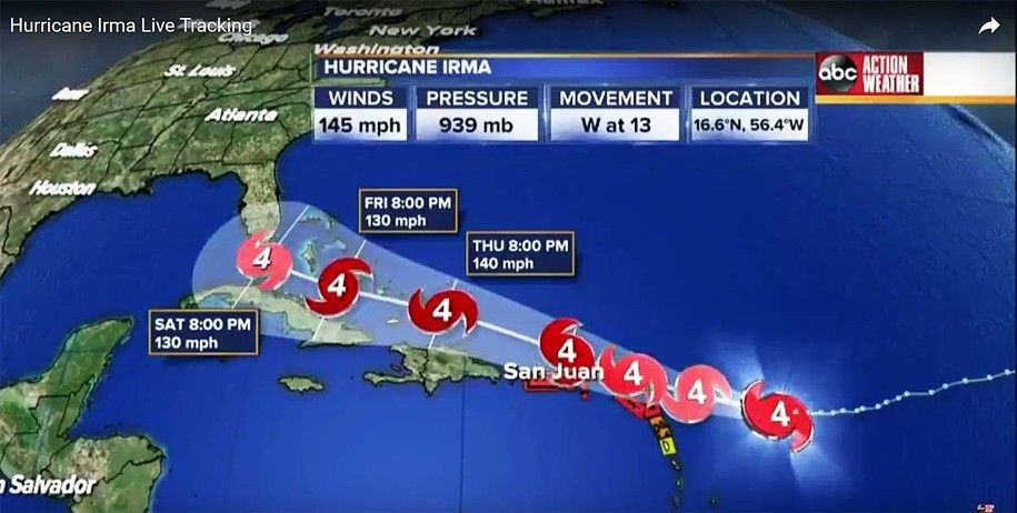 Attention News Media Covering Hurricane Irma Puerto Rico Is Part Of The U S Hurricane Abc Weather News Media