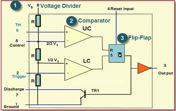 555 timer ic functional parts electronic circuit diagram