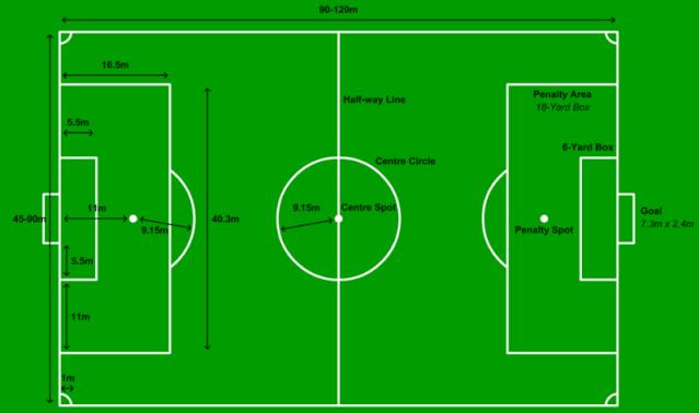 Pin Oleh Faizalnurfitria Di Tini Lapangan Sepak Bola Sepak Bola Fifa