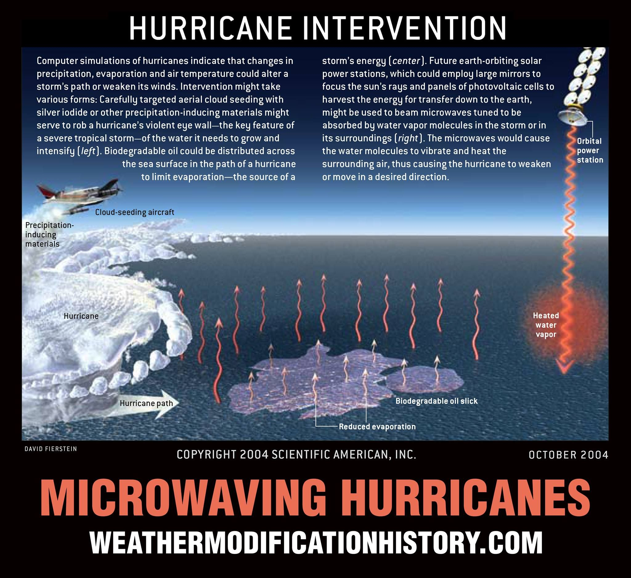 MICROWAVING HURRICANES Scientific American Inc 2004 ...