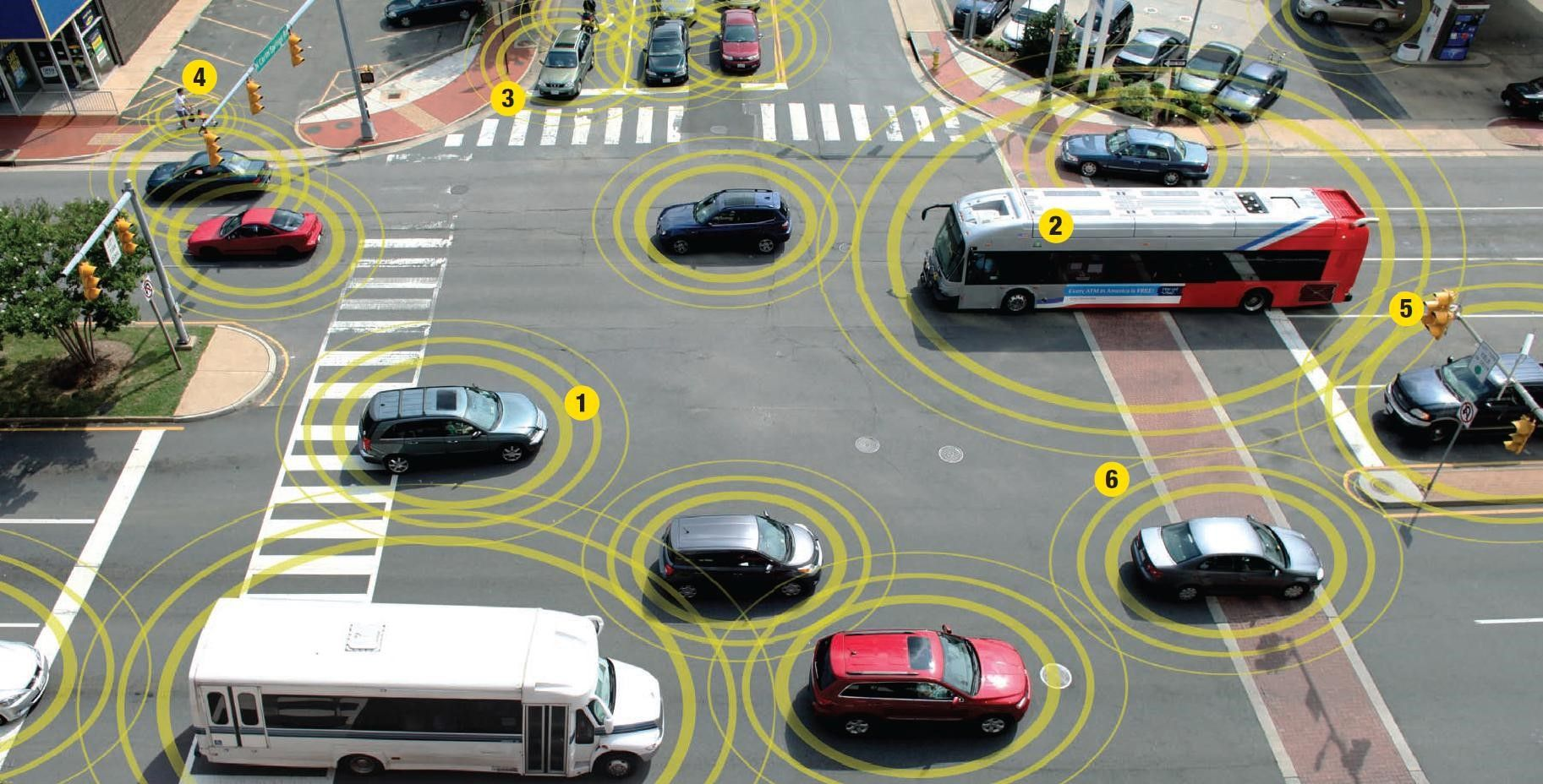 Global Smart Transportation Market is Envisioned to Mark a