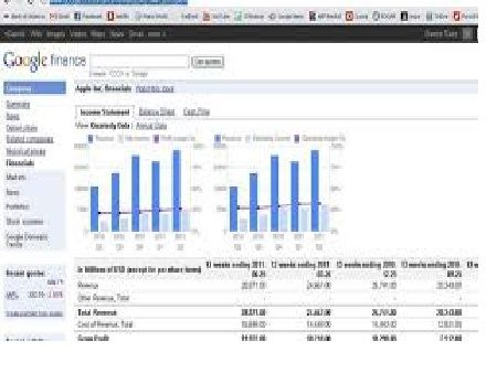 Financial Reports In Excel  Financial Analysis Excel