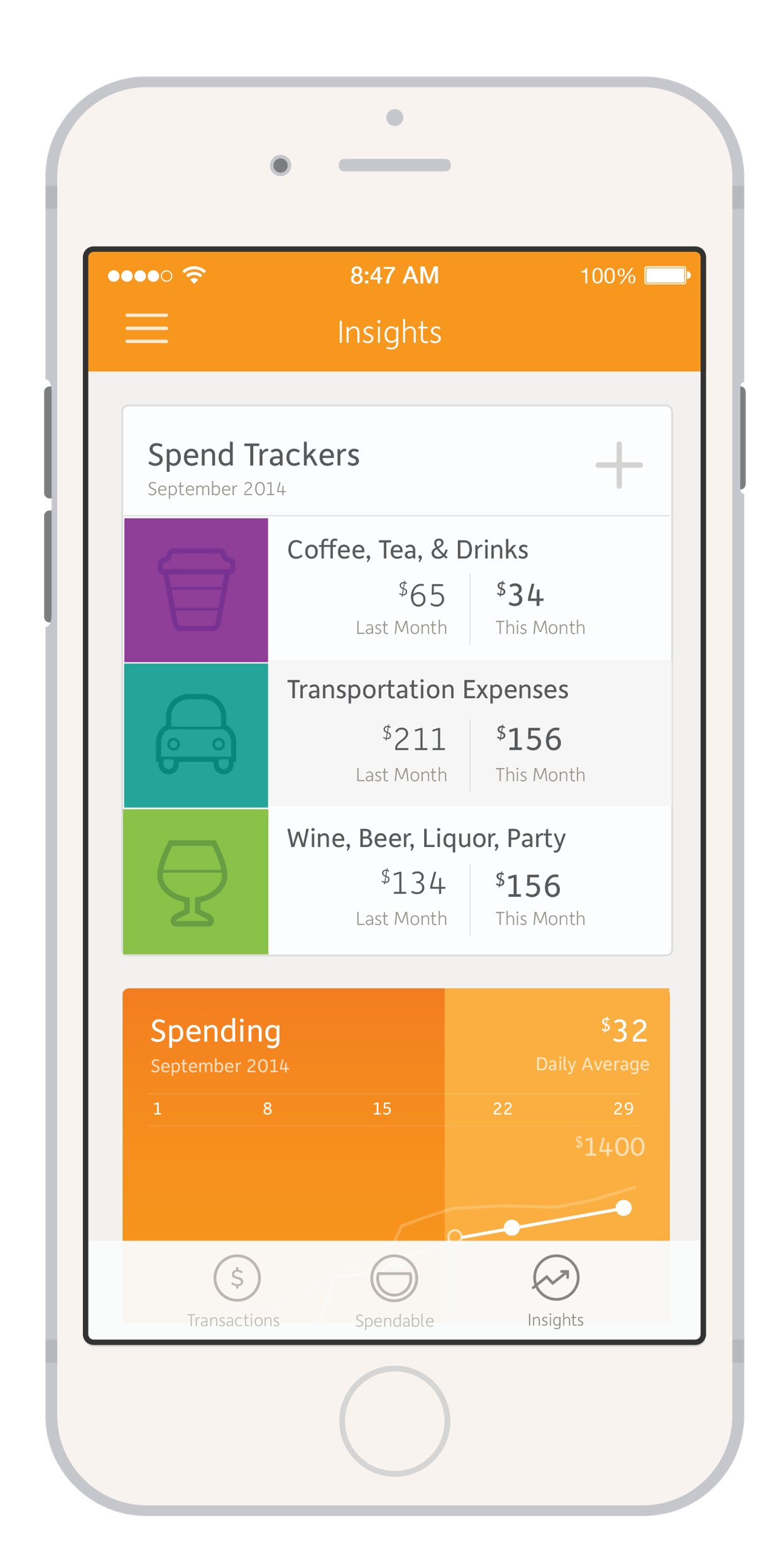 Money Saving Apps For Iphone