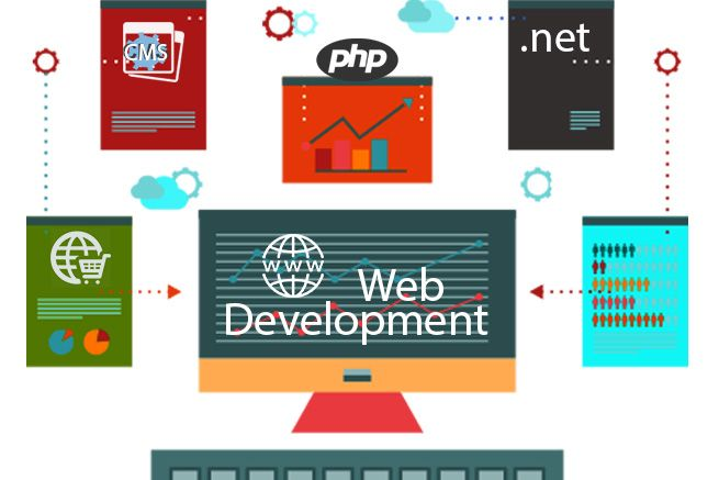 Web Designing Course Fees In Patna Trinity