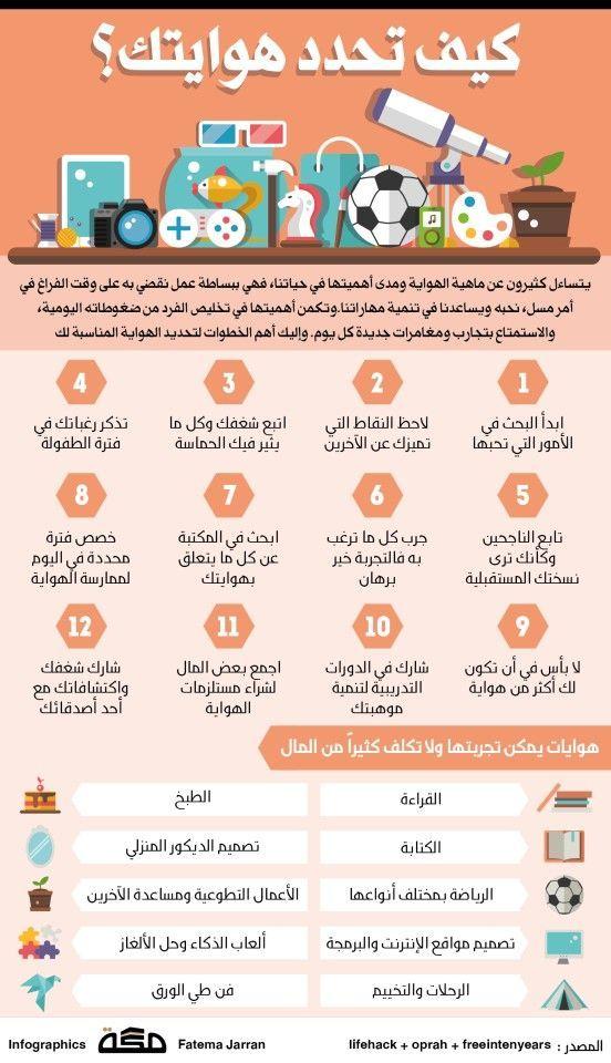 Pin By هـيا العبدالله On Fond Ecran Style Life Skills Activities Life Planner Organization Life Skills
