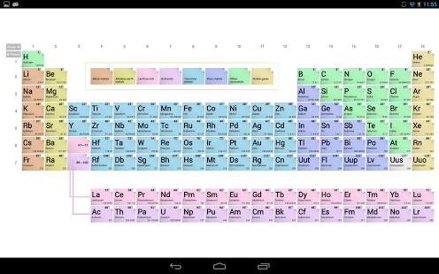 Learn the periodic table of elements with socratica over 30 facts learn the periodic table of elements with socratica over 30 facts about each element for urtaz Image collections