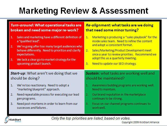 marketing audit template