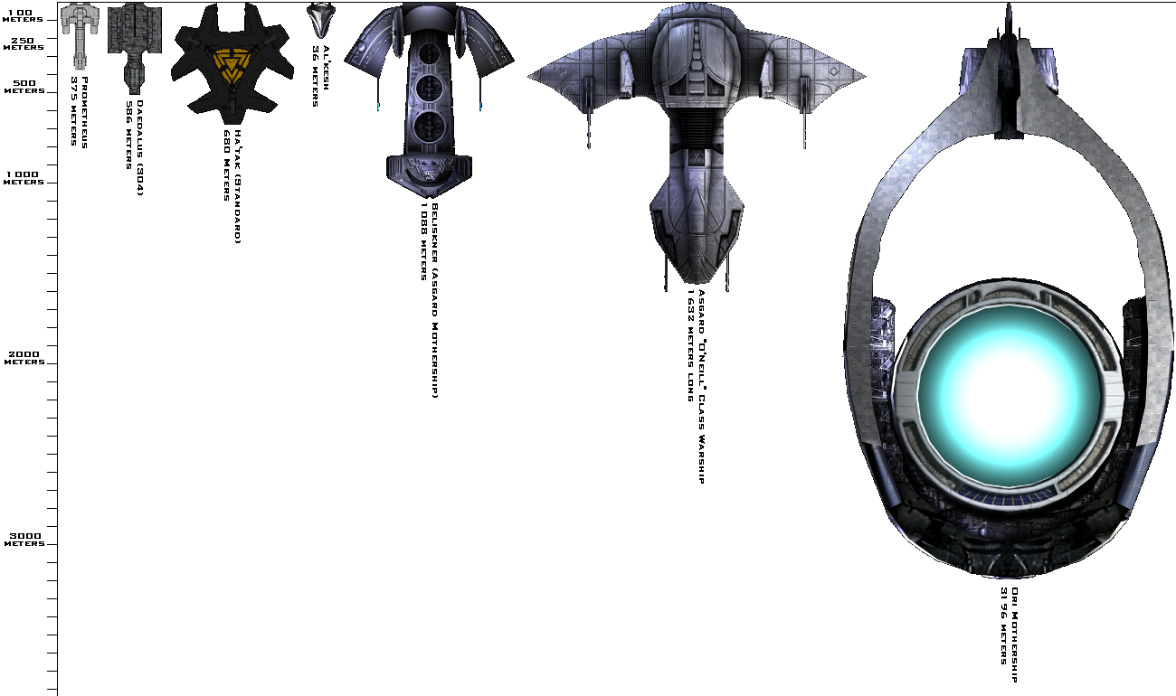 Stargate Sg1 Scale Of Ships Left To Right Prometheus