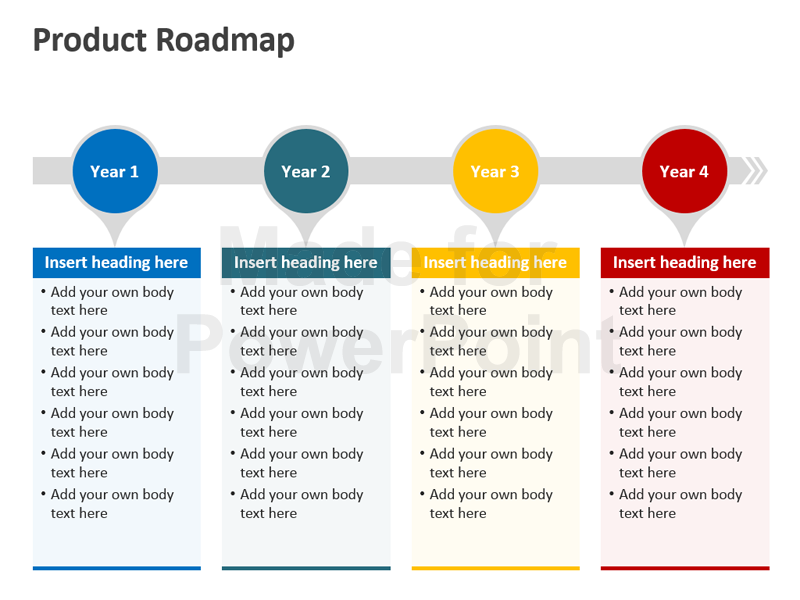 product roadmap powerpoint slides kintting pinterest sample