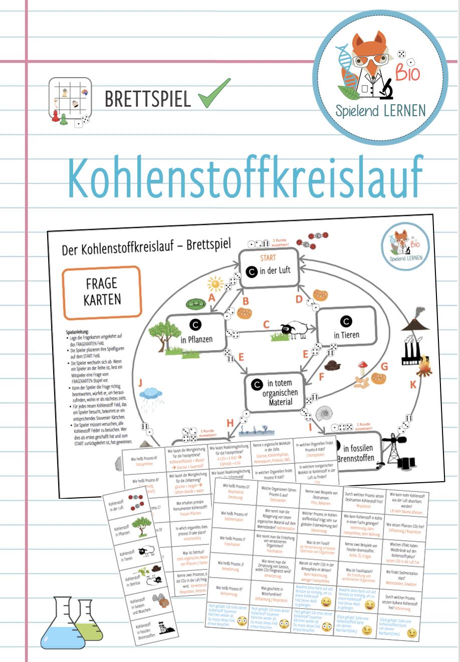 Kohlenstoffkreislauf   Brettspiel – Unterrichtsmaterial im Fach ...