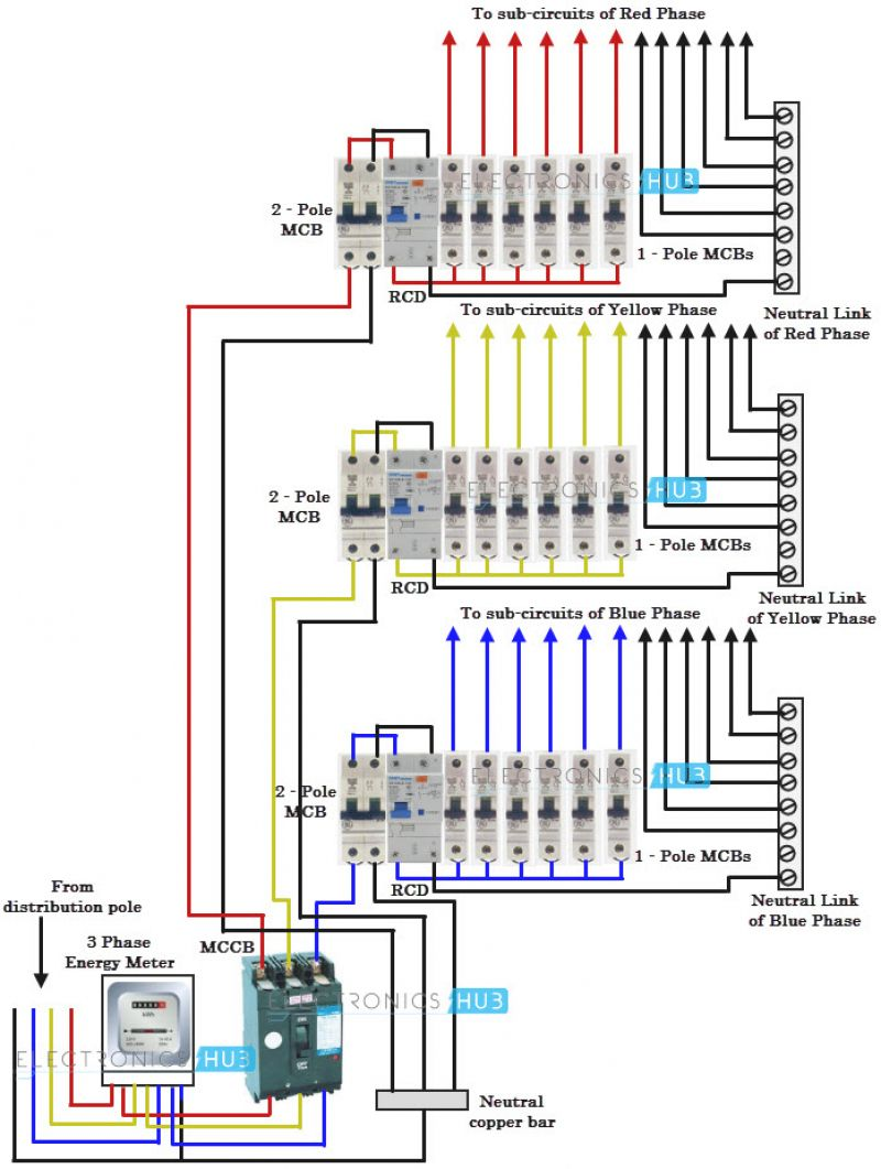 single phase house wiring diagram pin by mdsaud26 on electronics and electrical projects to ...
