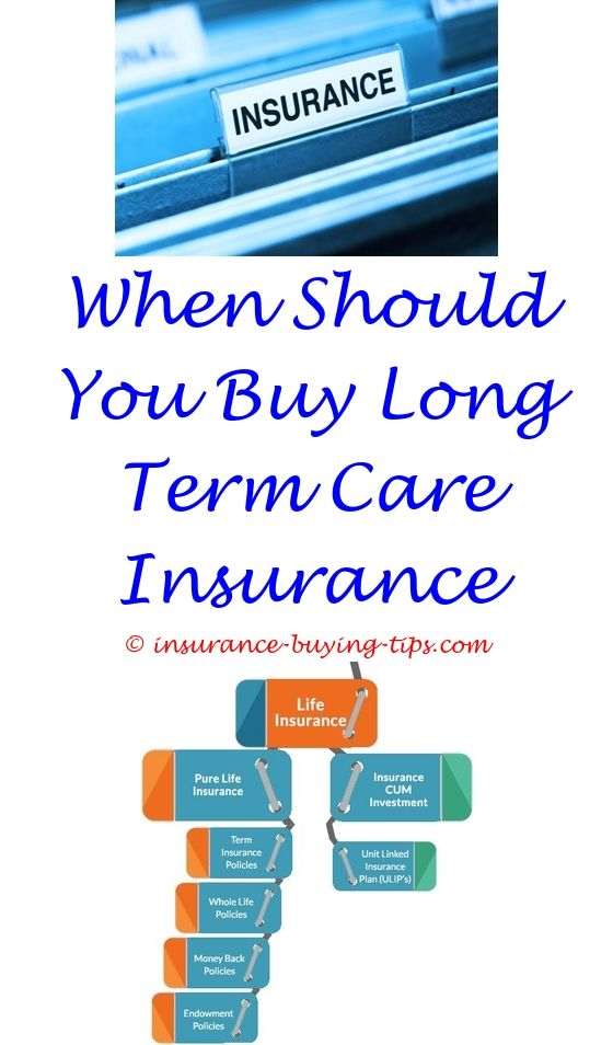 Car Insurance Quotes Online | Buy Health Insurance And Long Term Care  Insurance
