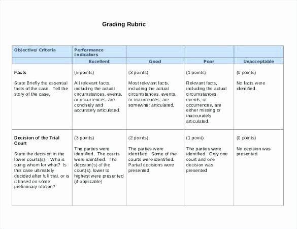 Ib extended essay checklist