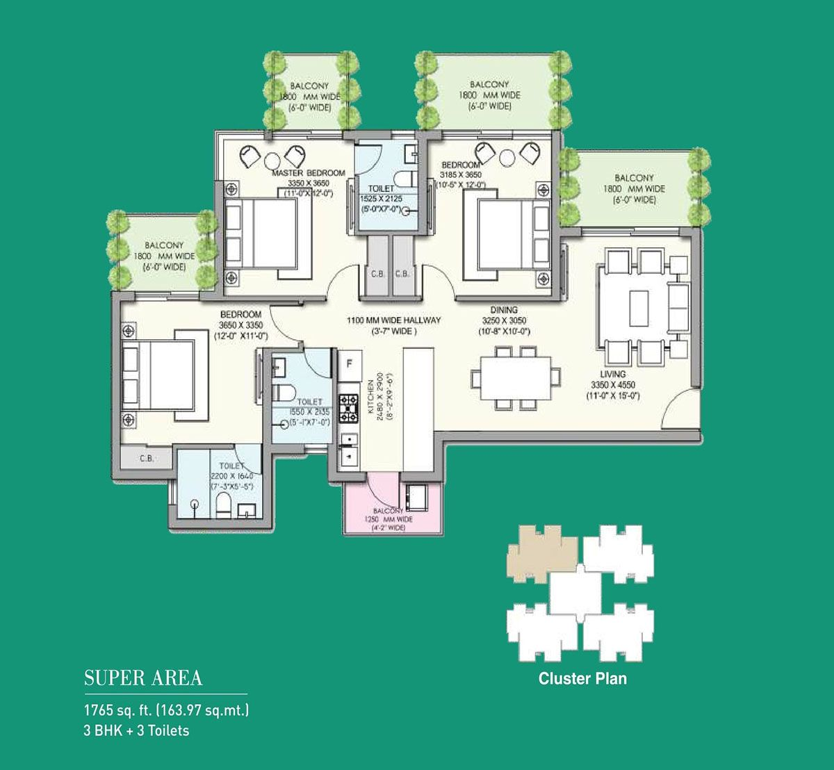 Pin By Realty Acres On Realty Acres India Floor Plans How To Plan Acre