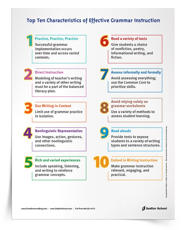 Top 10 Characteristic Of Effective Grammar Instruction How To Teach Teaching A Paraphrase