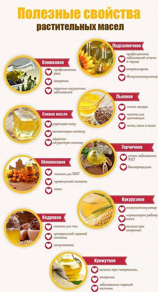 Какое Масло Полезное Для Диеты. Какое выбрать растительное масло при правильном питании