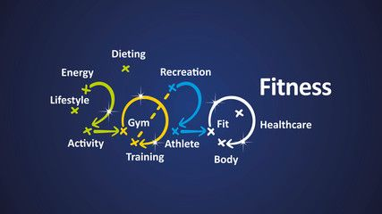 Fitness 2020 word cloud arrows blue background vector , #affiliate, #word, #cloud, #Fitness, #backgr...