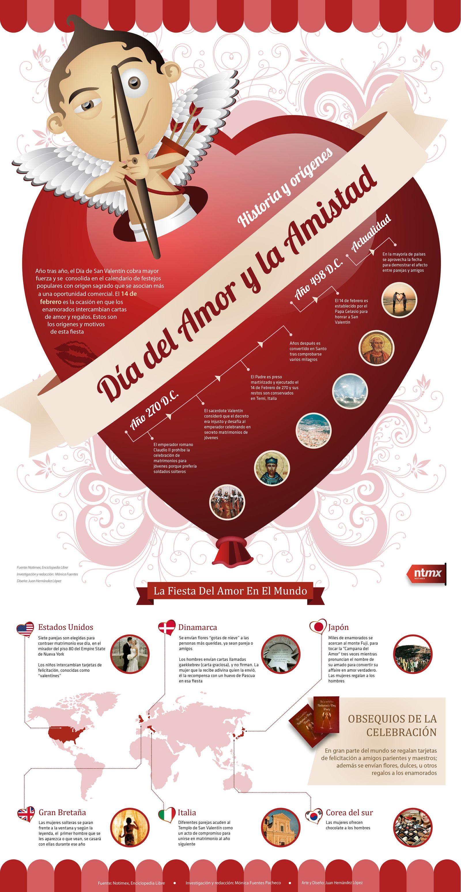 infografía-14-de-feb-día-del-amor-y-la-amistad.jpg (1600×3090)
