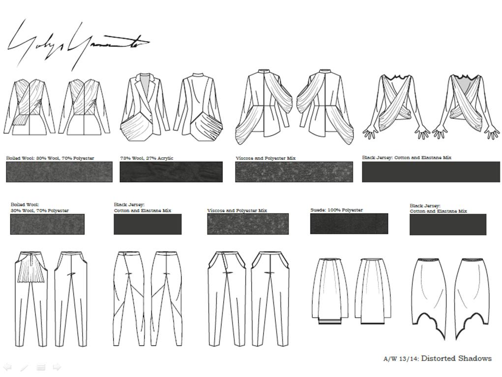 Year 2, semester 1, Yohji Yamamoto project. Final flat drawing board 1