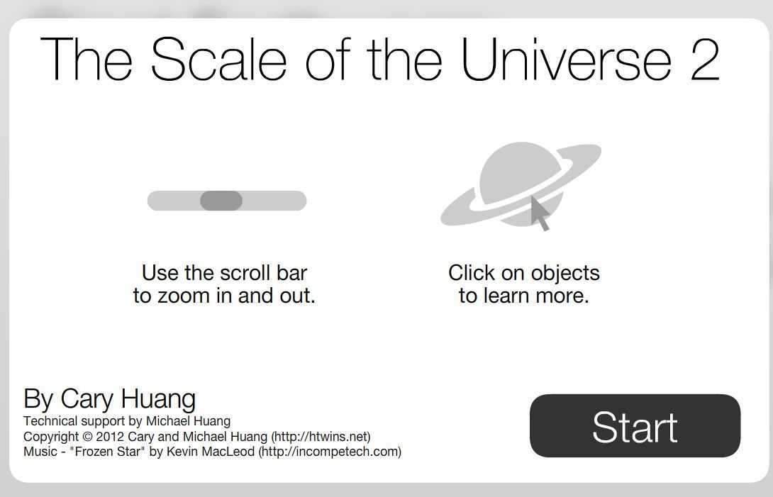 the scale of the universe http htwins net scale2 scale2 swf