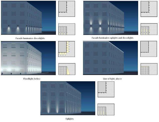 Outdoor Lighting Design Calculations Part Two Outdoor Lighting Design Facade Lighting Outdoor Lighting