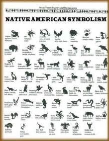 ... Totem Animals, Totem Pole