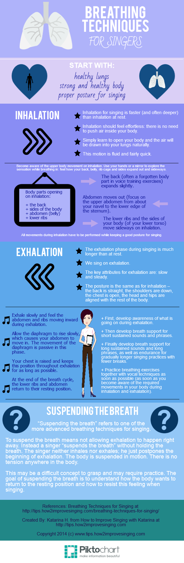 Every singer knows how important breathing is for singing but only a few devote their time to developing controlled breath support. Read more here: http://tips.how2improvesinging.com/vocal-techniques/breathing-techniques-singers-infographic/