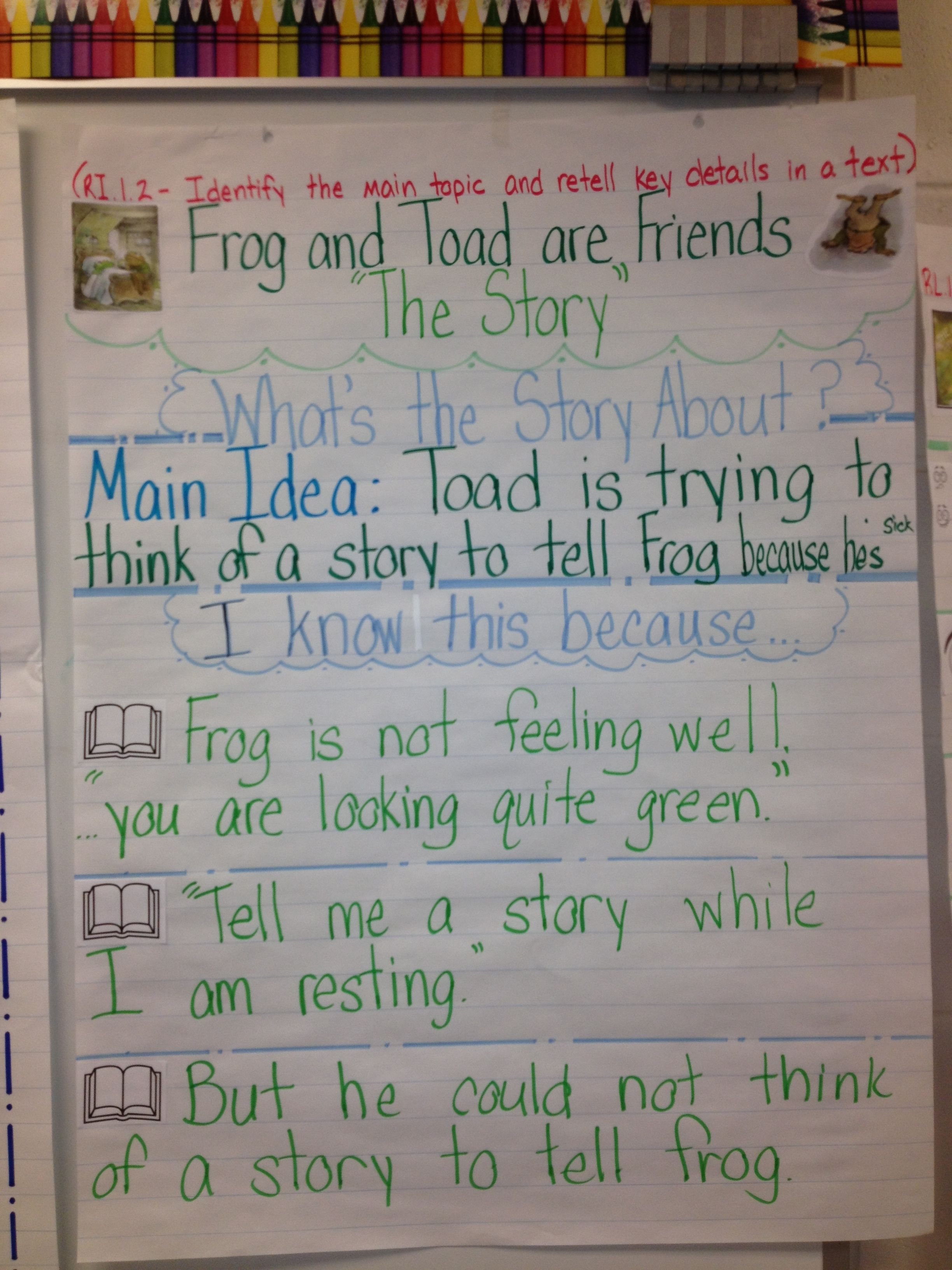 Frog and toad are friends the story main idea ri12 frog and toad are friends the story main idea pooptronica Gallery