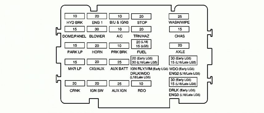 Fuse Panel 2001 Jeep Cherokee Fuse Box Diagram