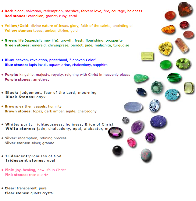 beryl stone google search stone quotes new jerusalem color meanings prophetic art