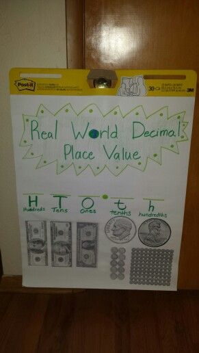 Real World Decimal Place Value With Money Th Grade Intervention
