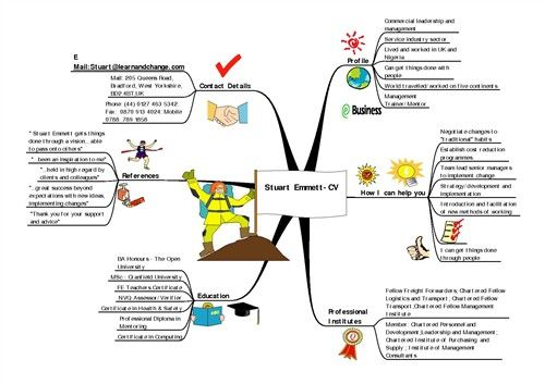 🗺 47 Awesome Resume Mind Map Ideas to Copy Mind map examples - make online resume