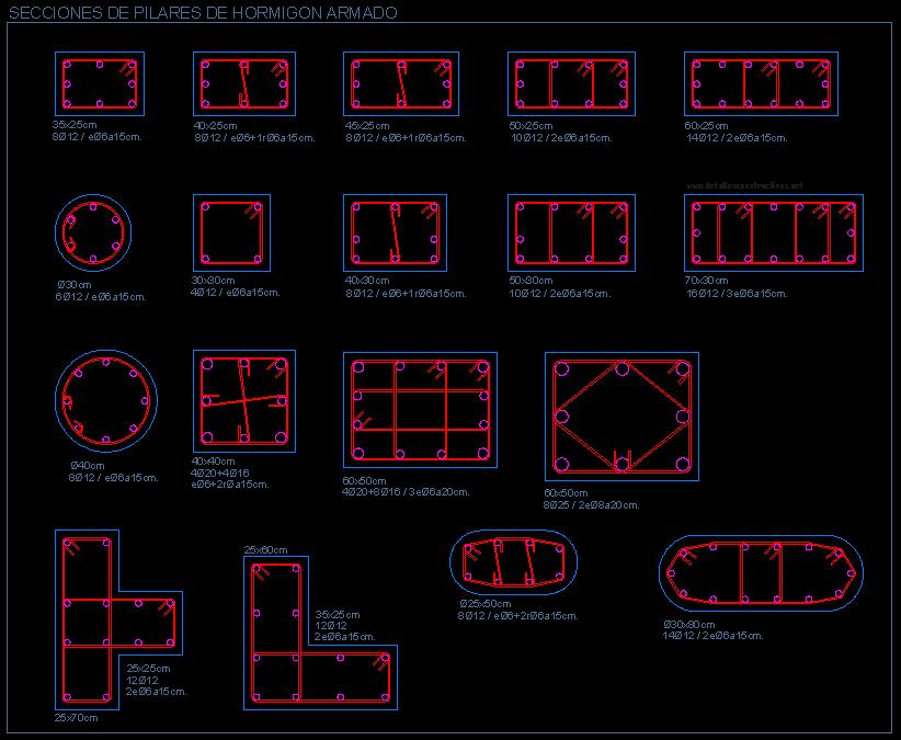 Tipos de vigas estructurales