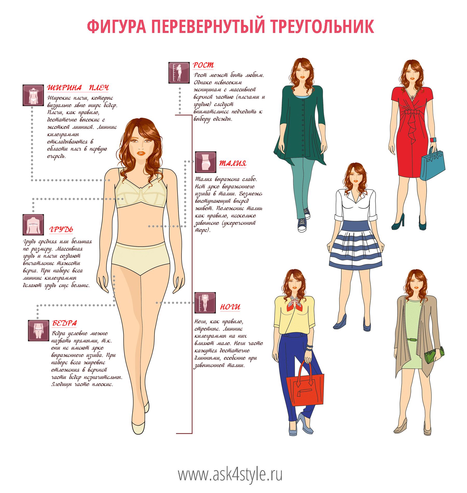 Тест какой у меня стиль одежды с картинками