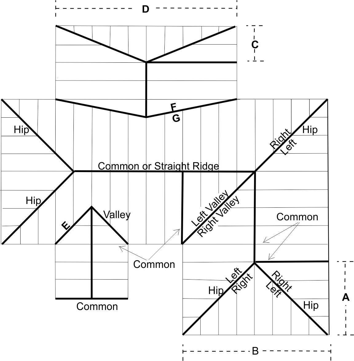 How To Calculate Hip And Valley Roof House Roof Design Hip Roof Design Roof Truss Design